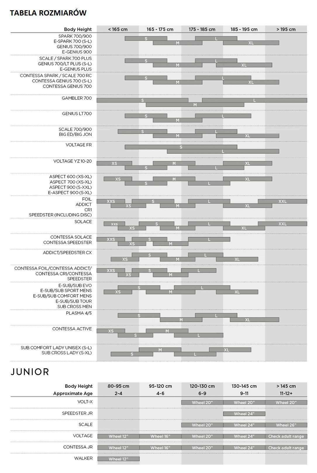 Tabela rozmiarów 2016